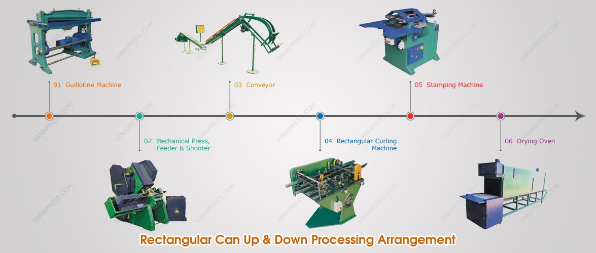 rectangular can up down processing arrangement